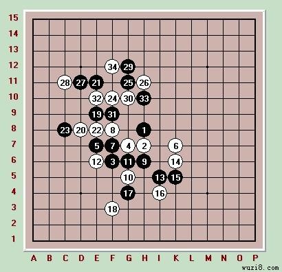 我没有精力算,所以后来一直防守,到34对方提出和棋,估计也是看我老图片