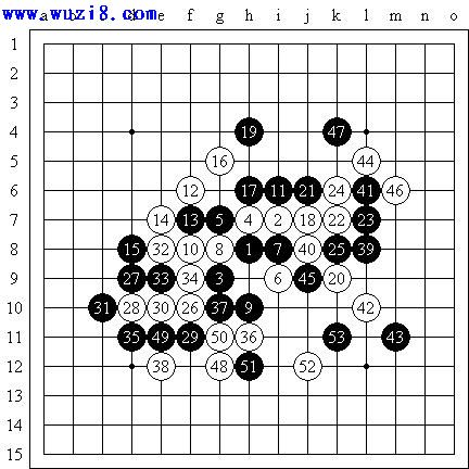 五子棋是两个人之间进行的竞技活动,由于对黑方白方规则不同,黑棋必须