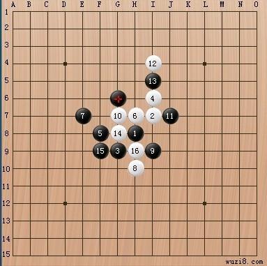 中国五子棋网 讲座课程 跟我学棋 >> 正文    这里讲的是白棋的反击和图片